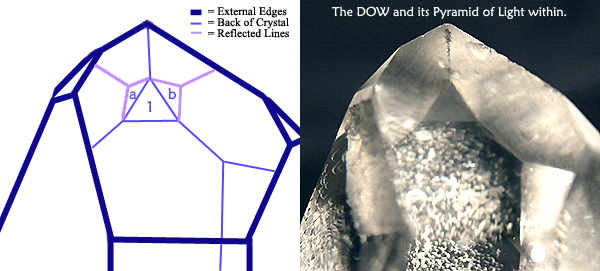 The DOW Crystals - Dow quartz crystal shape